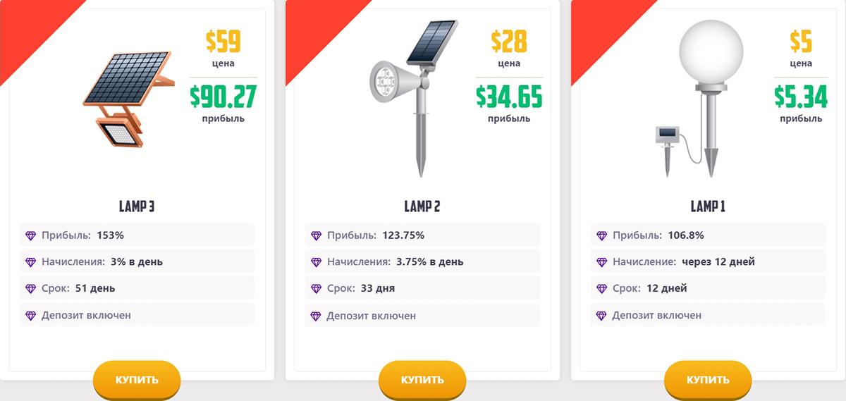 Инвестиционные планы Solar Lamp