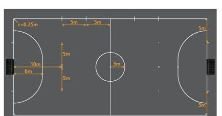 Gambar Lapangan Futsal Lengkap Beserta Ukuran Dan Keterangannya Info Futsal