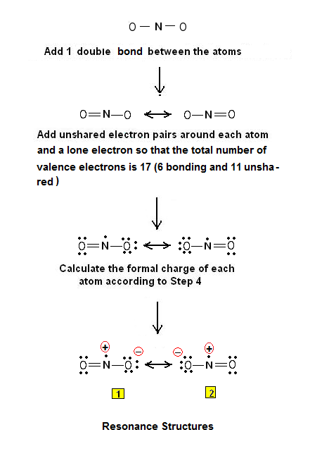 No2- Resonance Structures : resonance, structures, Chemistry, Lewis, Structure|, Structure