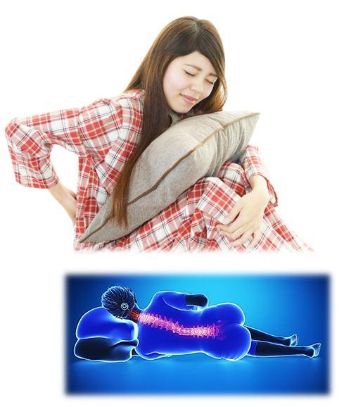 วิธีการนอนที่ทำให้หน้าเด็ก ดูเยาร์วัย ไม่ปวดหลัง ปวดเอว ปวดไหล่ ทำอย่างไร ?