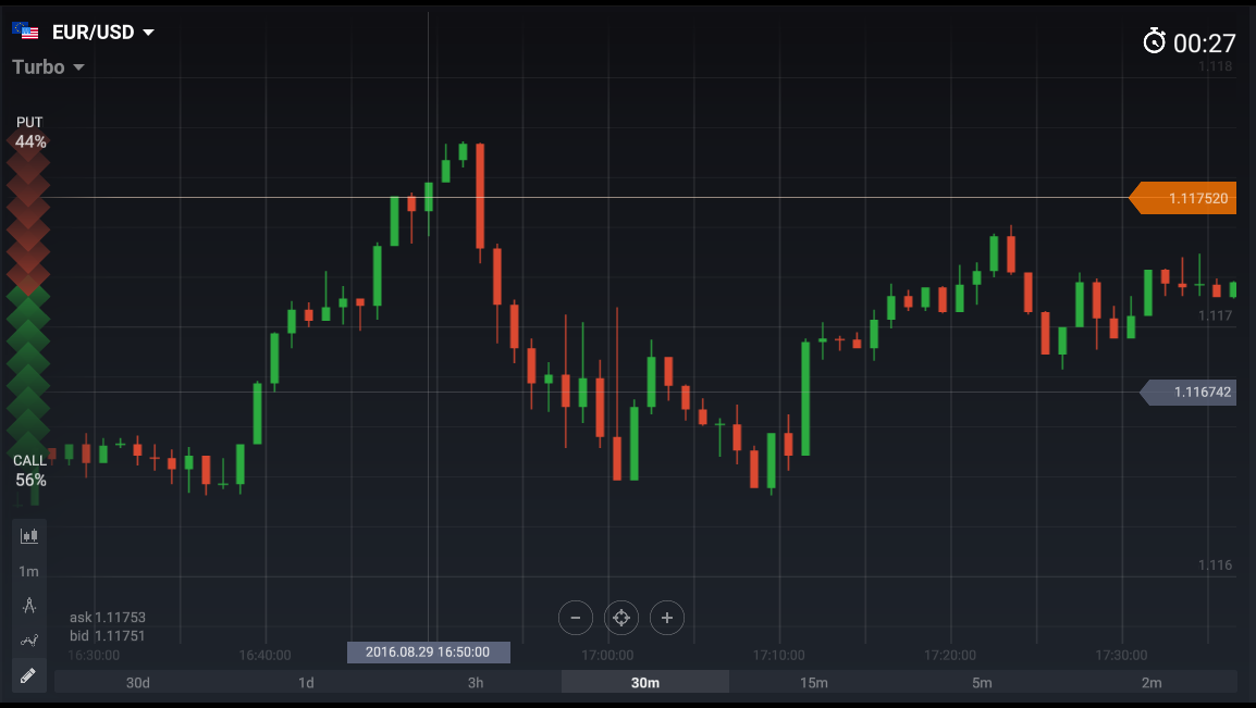 Stock option trading system and strategies