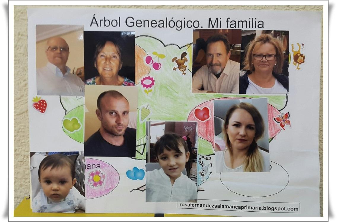 Maestra de Primaria: Árbol genealógico. Mi familia. Primero de Primaria.