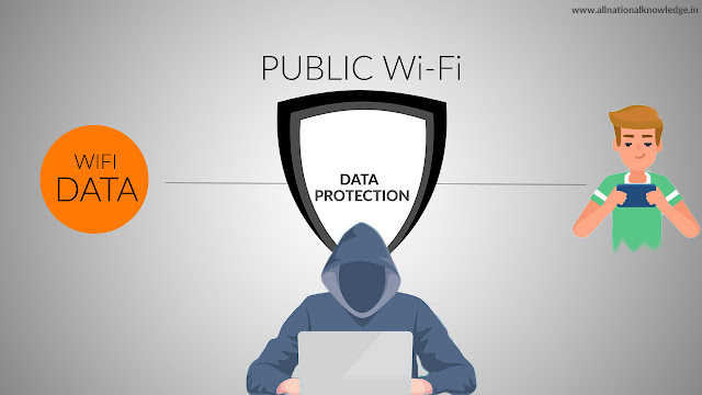 data protection, free WiFi, secure