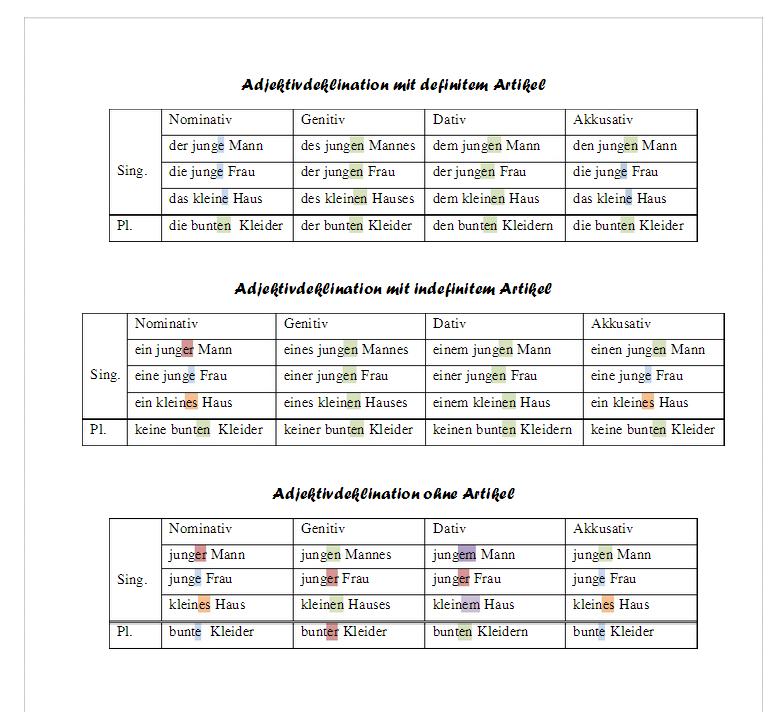 übungen zu artikel im akkusativ und dativ