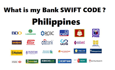 List of SWIFT Codes in the Philippines