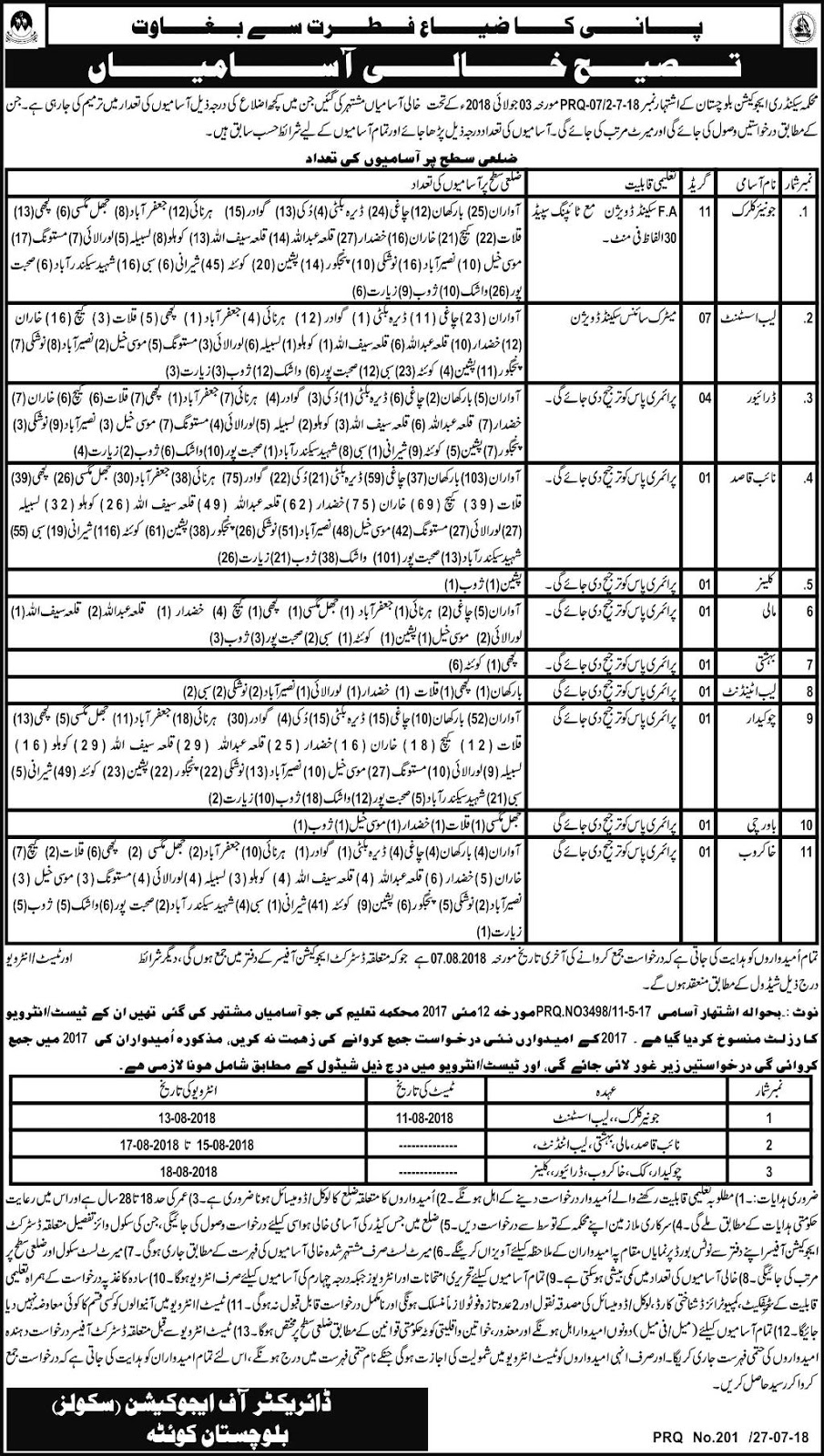 Secondary Education Department Balochistan Jobs July 2018
