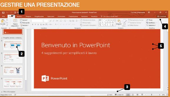 come usare PowerPoint