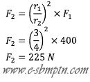 Postingan kali ini yakni lanjutan dari pembahasan soall Fisika Ujian Nasional yg sebelu Penyelesaian Soal UN Fisika Sekolah Menengan Atas No.21-30