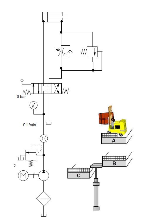 Circuito Hidraulico Basico : Eletropneumática e eletro hidráulica ex circuitos