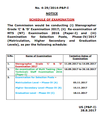 SSC MTS Exam Schedule Out