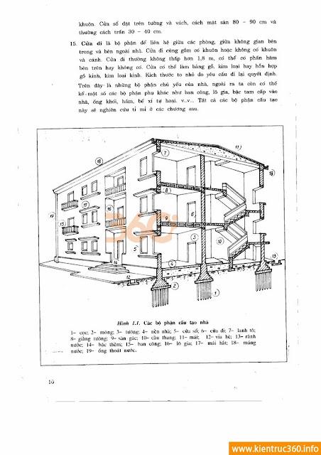 gach bong-sach-cau-tao-kien-truc_Page_010 Sách cấu tạo kiến trúc nhà dân dụng