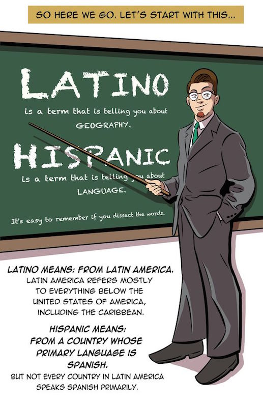I'm Latino. I'm Hispanic. And they're different, so I drew a comic to explain. by Terry Blas