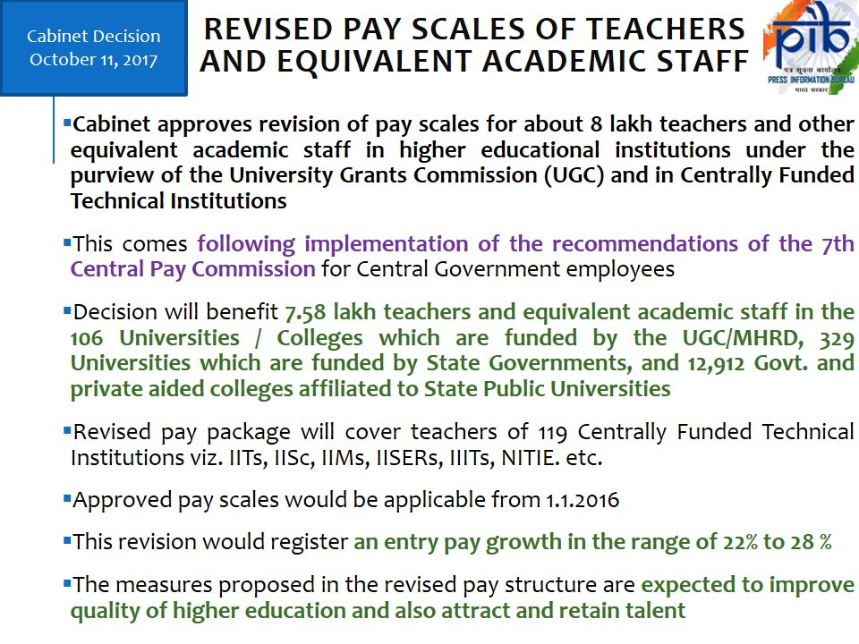 7th Cpc Pay Scales Of Teachers And Equivalent Academic Staff In