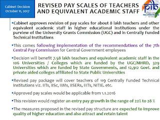 7th-cpc-central-university-teachers-approval
