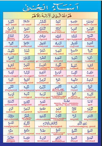 Bacaan Asmaul Husna dan Artinya