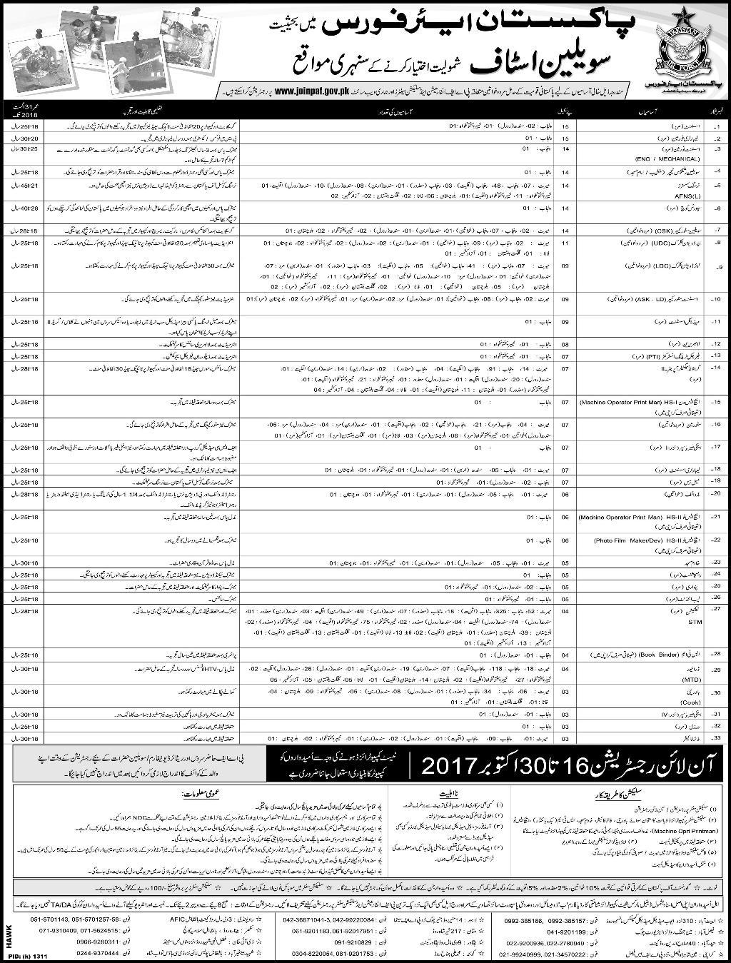 Special Security Unit(SSU) Sindh Police Commandos NTS Jobs