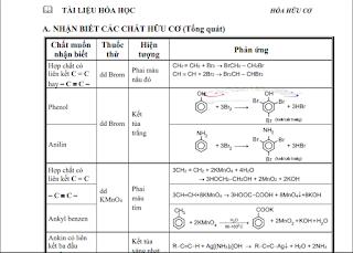 Bảng nhận biết các chất hữu cơ