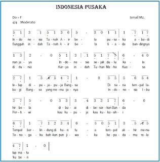 Teks dan Partitur Lagu Indonesia Pusaka