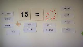 metoda domana mapy myśli matematyka