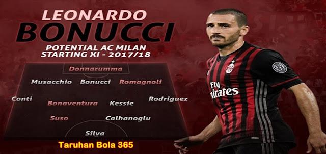Taruhan Bola 365 - Bonucci Sendiri Yang Ingin Bantu AC Milan