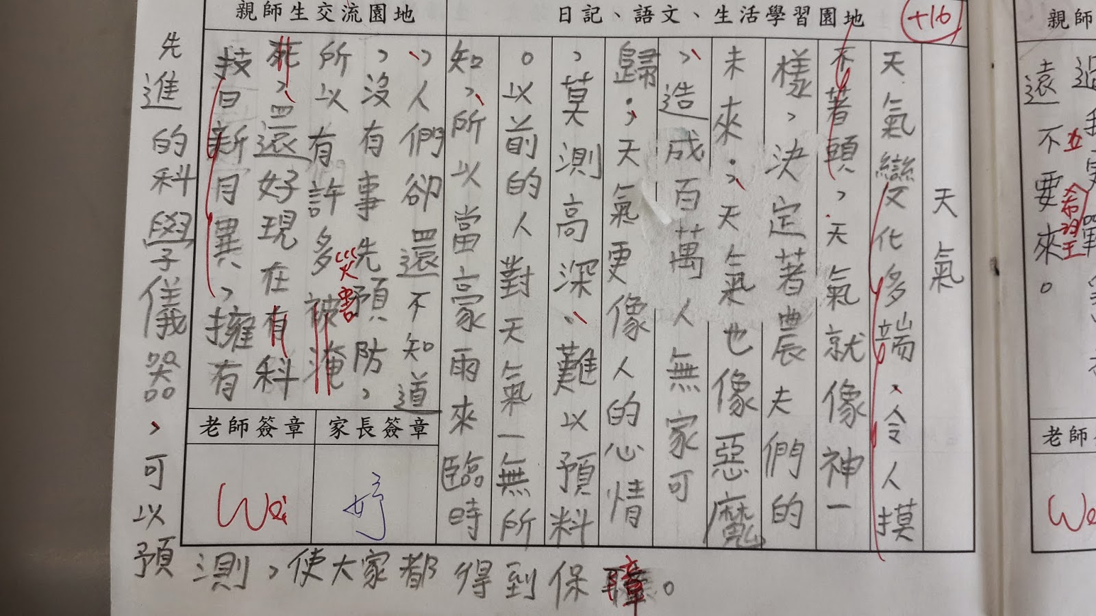 民生304: 小日記內容範本參考