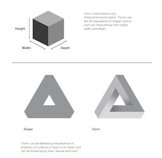 Visual element of Graphic Design Form and Typography