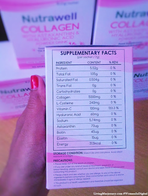 Nutrawell Collagen Ingredients