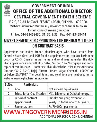 CGHS-Ophthalmologist-Post-Employment-Notification