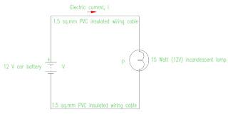 Electric Circuit Diagram Design: Electric circuit basic