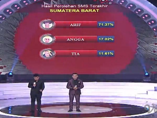 duta liga dangdut indonesia sumatera barat