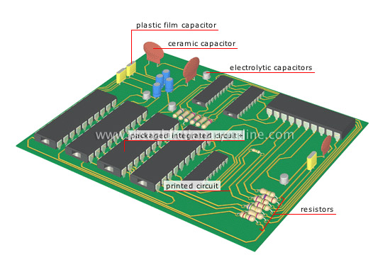 Printed Circuit Pcb Boards Pcb Circuit Board Electronic Board