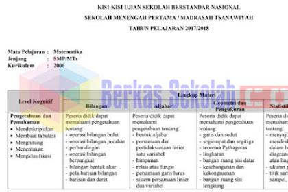 Kisi-Kisi USBN IPA SMP/MTs Tahun 2018 Kurikulum 2013 dan 2006