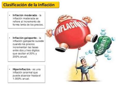 Inflación Bahia Blanca: Uy uy uy