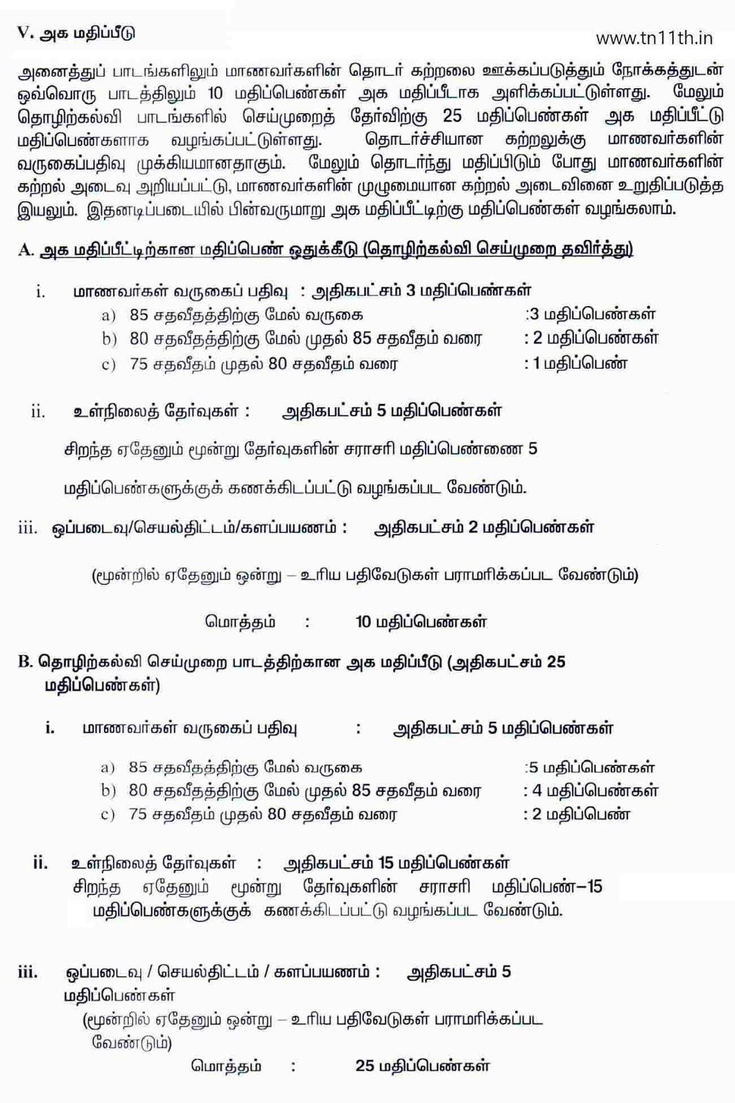 Tamilnadu 11th blueprint 2018 tn plus one 1 new blue print note new corrections in internal marks malvernweather Gallery