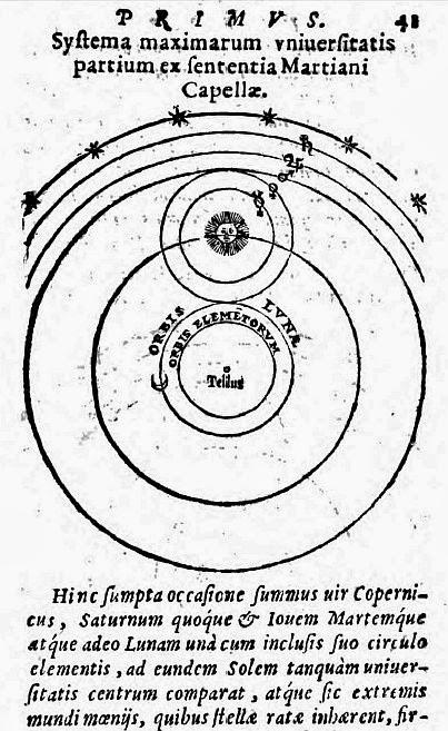 Cercul de stele: Despre modelul cosmologic de la biserica