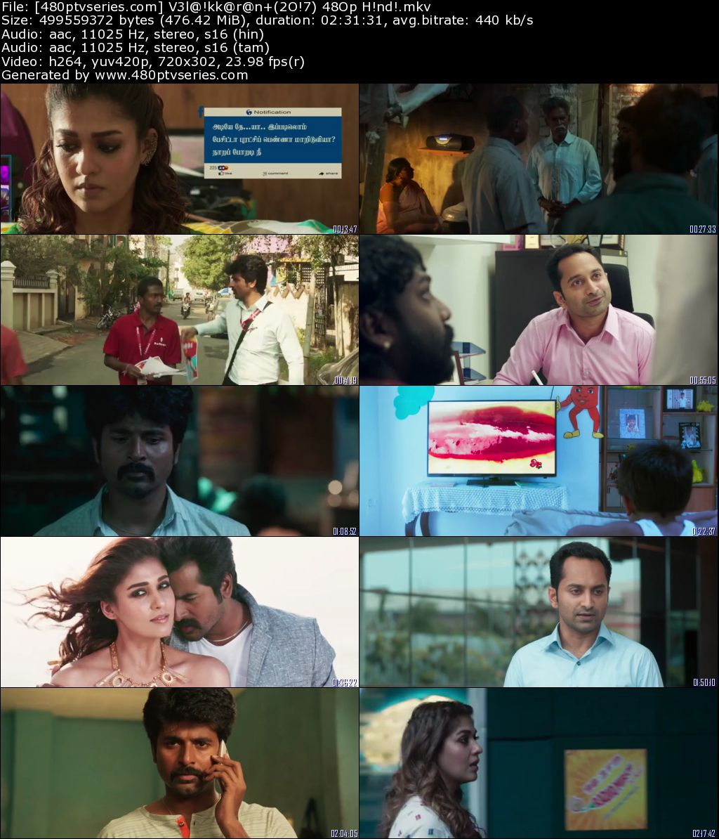 Velaikkaran (2017) 450MB Full Hindi Dual Audio Movie Download 480p HDRip Free Watch Online Full Movie Download Worldfree4u 9xmovies