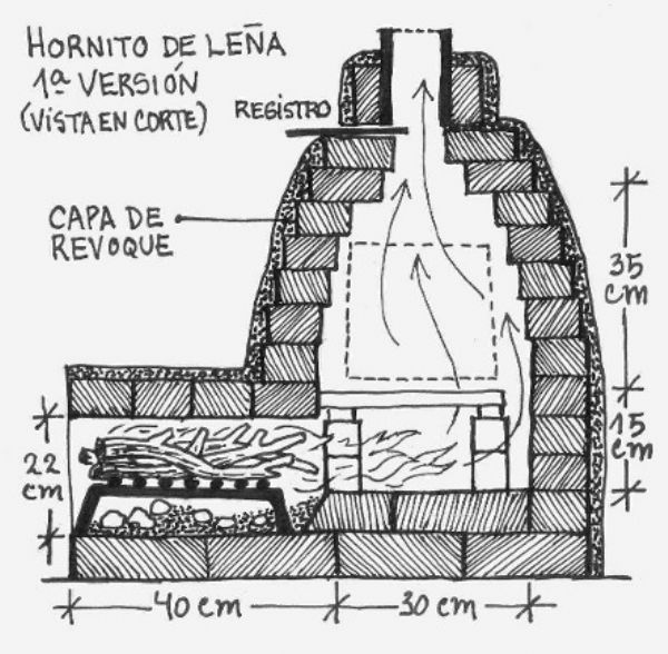 Historia de el tocuyo agosto 2014 - Como se hace una chimenea ...