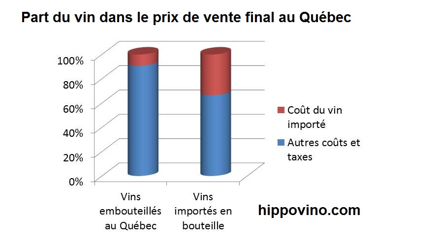 Prix Du Zyvox Au Quebec