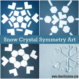http://karacarrero.com/snowflake-geometry-learning-craft/