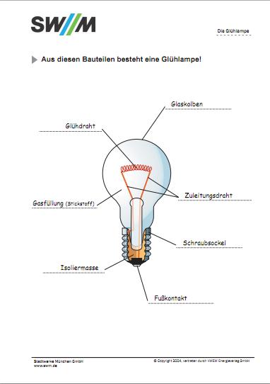 Lernspiele Elektrizität