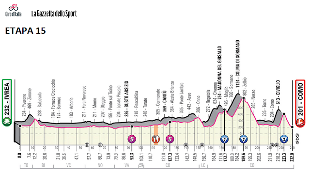 http://www.giroditalia.it/eng/stage/stage-15-2019/