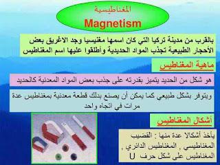 المغناطيسية Magnetism 0.jpg