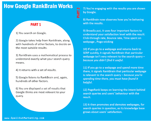 click-through-rate-for-seo, click-through-rate-google-seo, ctr