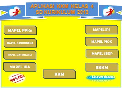 Aplikasi KKM Kurikulum 2013 Kelas 4 Revisi 2017 Terbaru