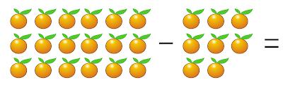 Kali ini Admin ingin membagikan Download Soal UAS Matematika Kelas  Download Soal UAS Matematika Kelas 1 SD Semester 1 (Ganjil) dan Kunci Jawaban