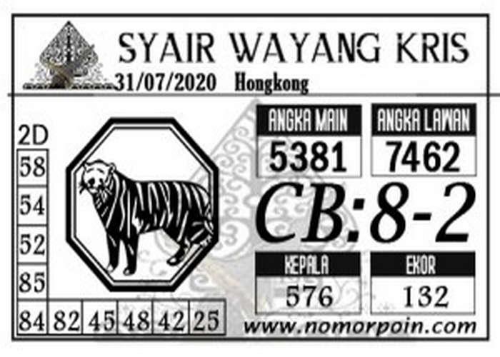 Kode syair Hongkong Jumat 31 Juli 2020 195