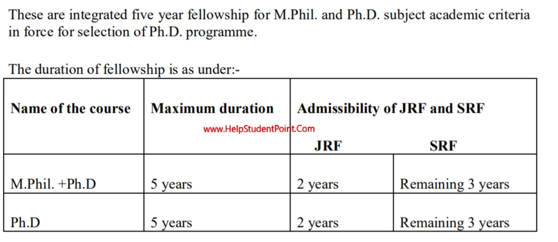 Jrf Scholarship Scheme Application Form Exam Date