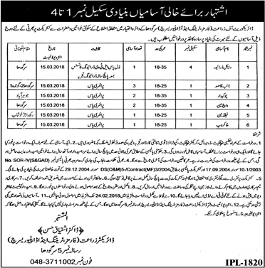Jobs In Agriculture Department Govt Of Punjab Sargodha 2018 for 10 Jobs