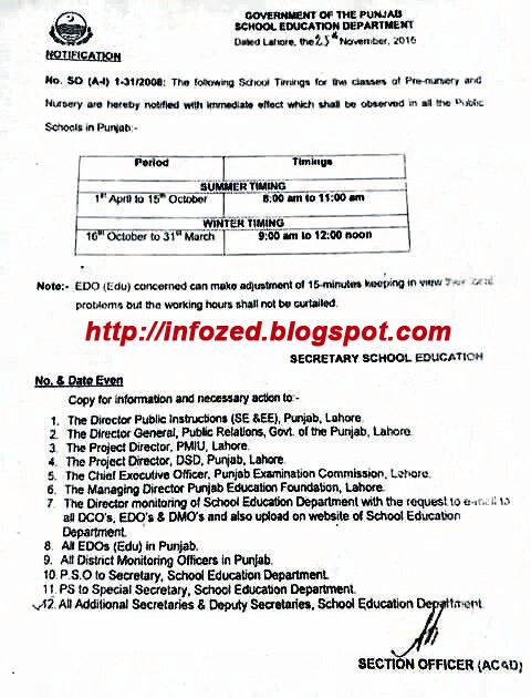 Punjab Schools Timings Notification Office Order 2017 2018