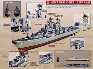 Modernización de los 956E